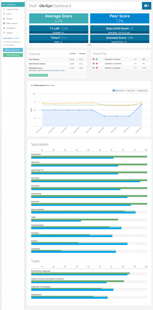 COMLEX and COMAT Dashboard